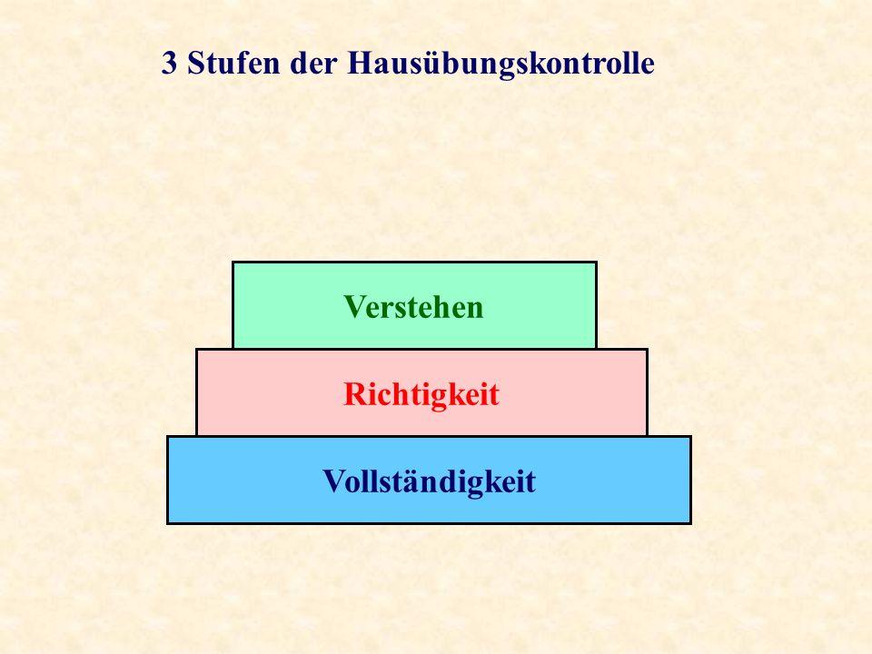 3 Stufen der Hausübungskontrolle Vollständigkeit Richtigkeit Verstehen