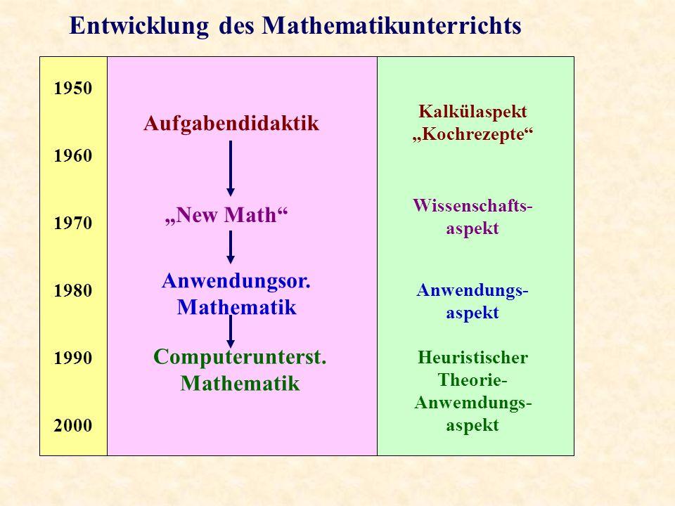 1950 1960 1970 1980 1990 2000 Aufgabendidaktik New Math Kalkülaspekt Kochrezepte Anwendungsor. Mathematik Wissenschafts- aspekt Anwendungs- aspekt Com