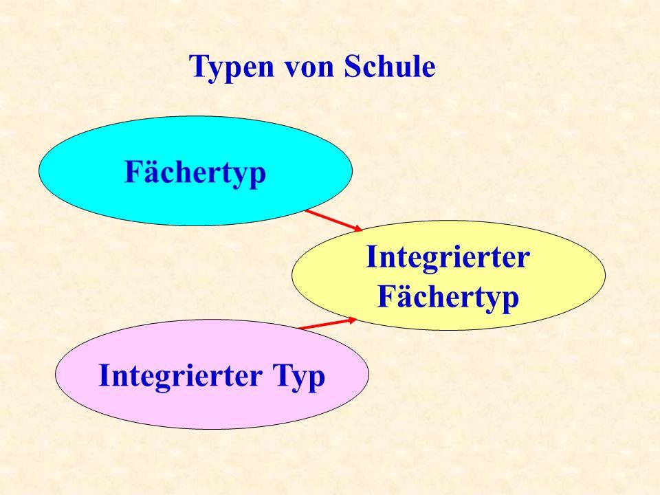 Typen von Schule Integrierter Fächertyp Integrierter Typ Fächertyp