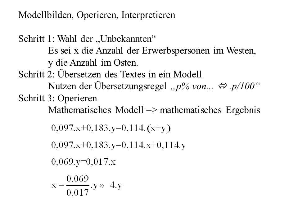 Beispiel 4: Arbeitslosigkeit in Deutschland Im Herbst 1997 waren in Deutschland mehr Menschen als je zuvor als arbeitslos gemeldet.