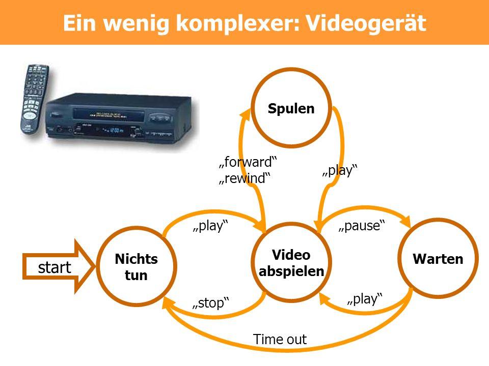 Ein wenig komplexer: Videogerät Nichts tun Video abspielen play stop start Warten pause play Time out Spulen play forward rewind