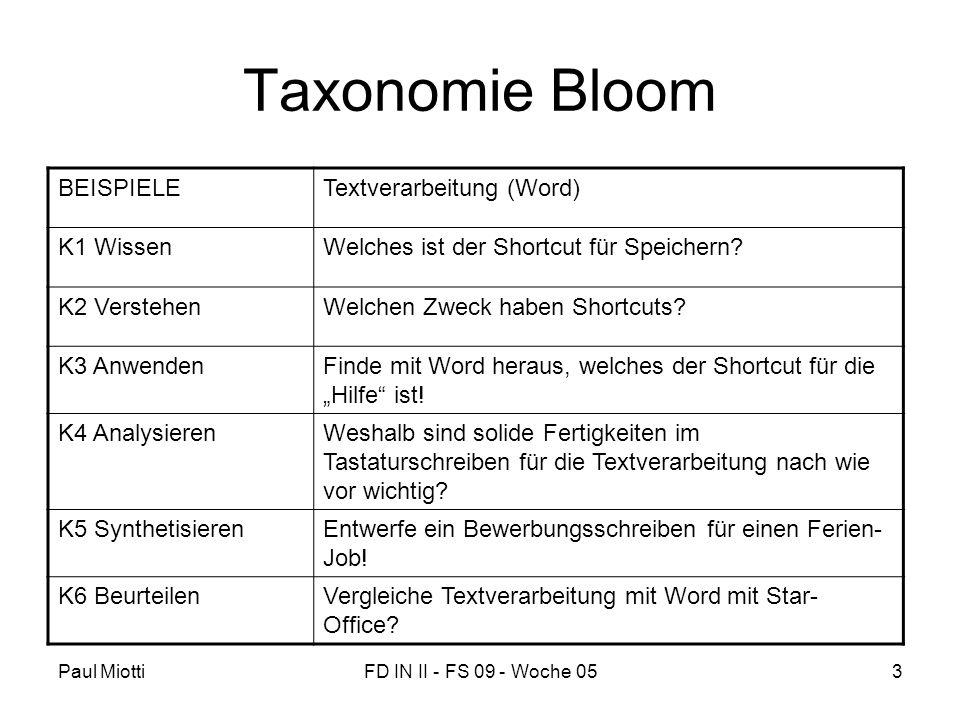 Paul MiottiFD IN II - FS 09 - Woche 053 Taxonomie Bloom BEISPIELETextverarbeitung (Word) K1 WissenWelches ist der Shortcut für Speichern? K2 Verstehen