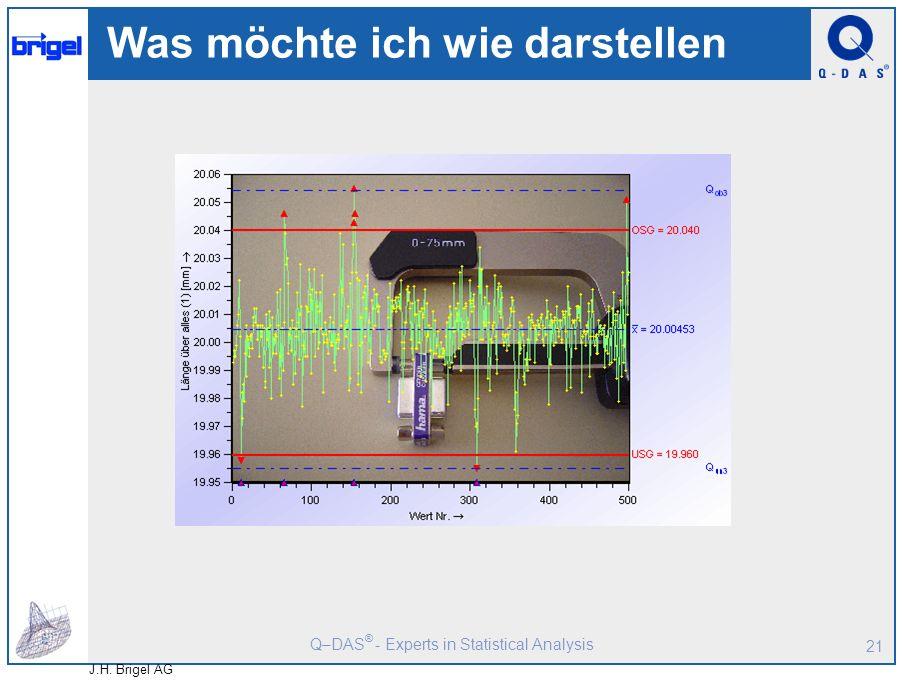 Q–DAS ® - Experts in Statistical Analysis J.H. Brigel AG 20 Was möchte ich wie darstellen