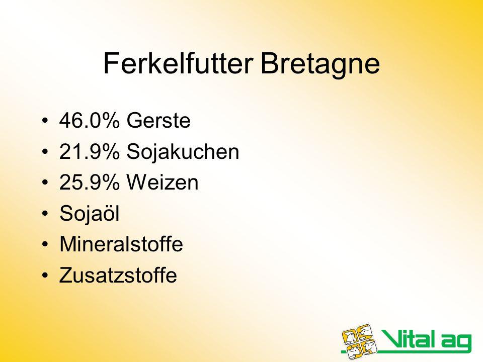 Ferkelfutter Bretagne 46.0% Gerste 21.9% Sojakuchen 25.9% Weizen Sojaöl Mineralstoffe Zusatzstoffe