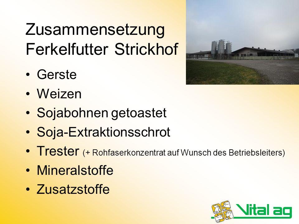 Zusammensetzung Ferkelfutter Strickhof Gerste Weizen Sojabohnen getoastet Soja-Extraktionsschrot Trester (+ Rohfaserkonzentrat auf Wunsch des Betriebs