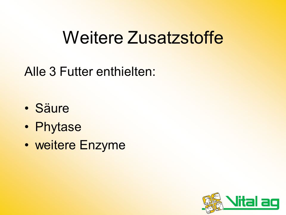 Weitere Zusatzstoffe Alle 3 Futter enthielten: Säure Phytase weitere Enzyme