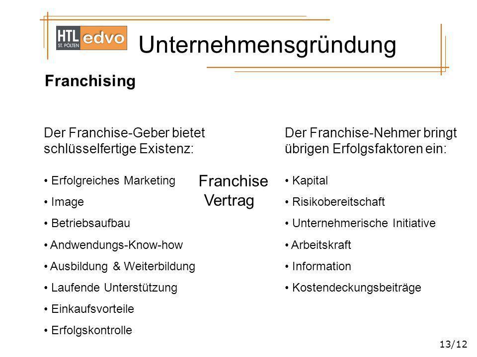 Unternehmensgründung 13/12 Franchising Der Franchise-Geber bietet schlüsselfertige Existenz: Erfolgreiches Marketing Image Betriebsaufbau Andwendungs-