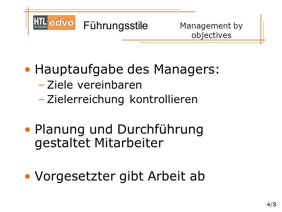 Führungsstile 4/8 Management by objectives Hauptaufgabe des Managers: –Ziele vereinbaren –Zielerreichung kontrollieren Planung und Durchführung gestaltet Mitarbeiter Vorgesetzter gibt Arbeit ab