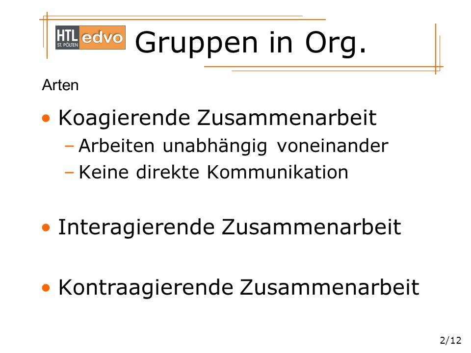 Gruppen in Org. 2/12 Koagierende Zusammenarbeit –Arbeiten unabhängig voneinander –Keine direkte Kommunikation Interagierende Zusammenarbeit Kontraagie