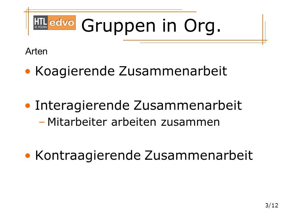 Gruppen in Org. 3/12 Koagierende Zusammenarbeit Interagierende Zusammenarbeit –Mitarbeiter arbeiten zusammen Kontraagierende Zusammenarbeit Arten