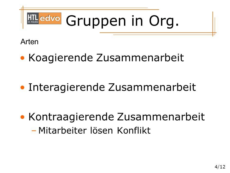 Gruppen in Org. 4/12 Koagierende Zusammenarbeit Interagierende Zusammenarbeit Kontraagierende Zusammenarbeit –Mitarbeiter lösen Konflikt Arten