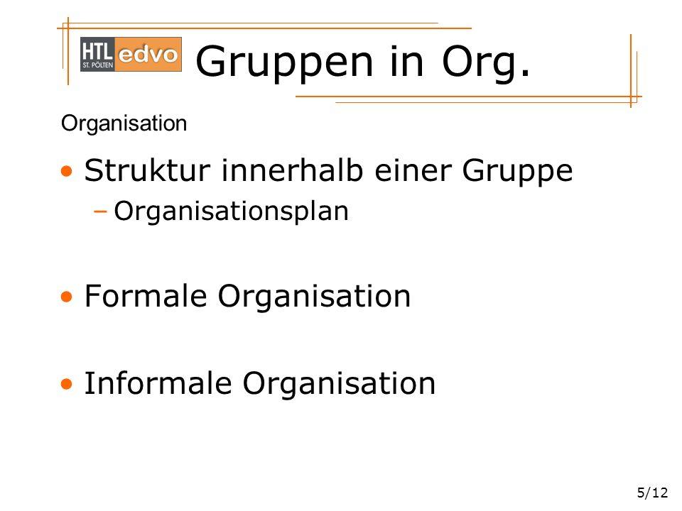 Gruppen in Org. 5/12 Struktur innerhalb einer Gruppe –Organisationsplan Formale Organisation Informale Organisation Organisation