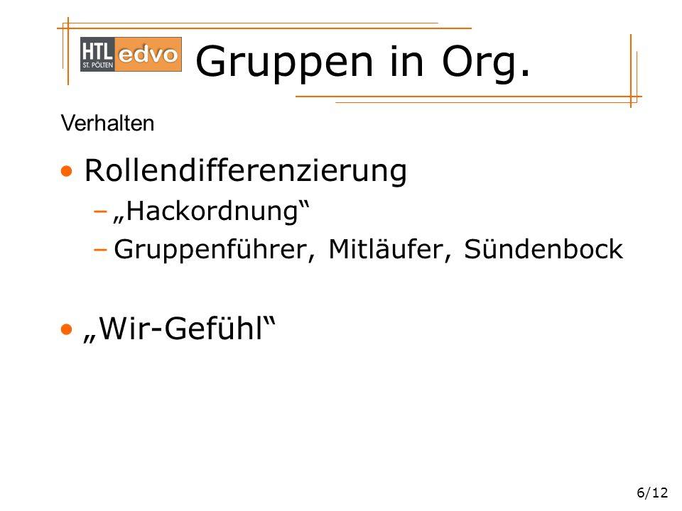 Gruppen in Org. 6/12 Rollendifferenzierung –Hackordnung –Gruppenführer, Mitläufer, Sündenbock Wir-Gefühl Verhalten