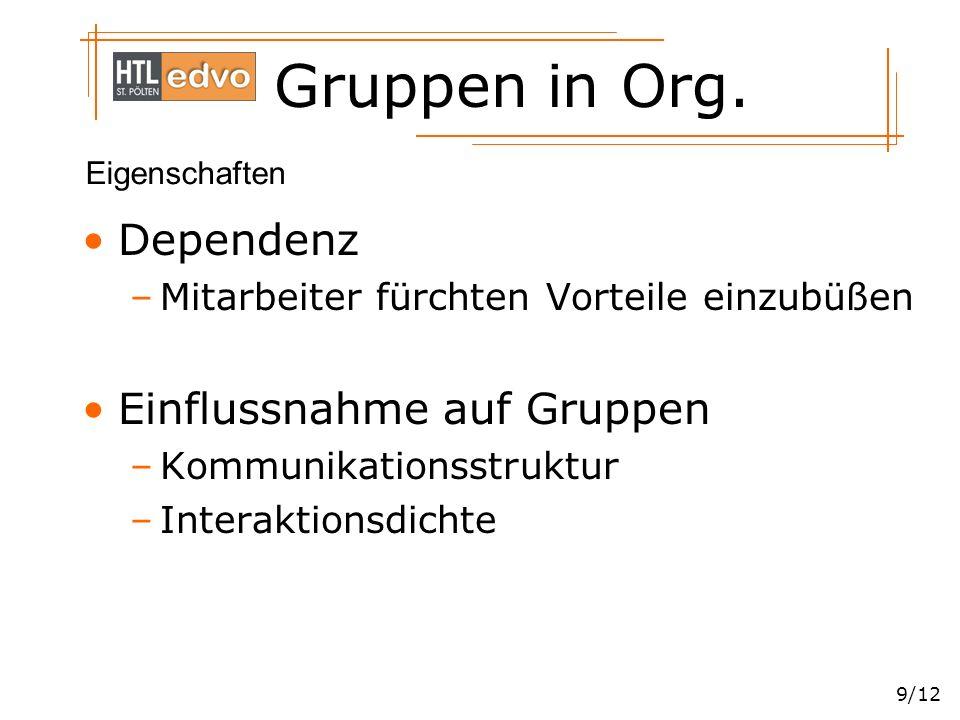 Gruppen in Org. 9/12 Dependenz –Mitarbeiter fürchten Vorteile einzubüßen Einflussnahme auf Gruppen –Kommunikationsstruktur –Interaktionsdichte Eigensc