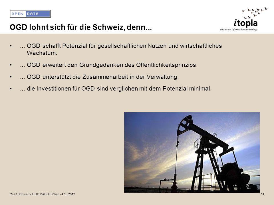OGD lohnt sich für die Schweiz, denn...... OGD schafft Potenzial für gesellschaftlichen Nutzen und wirtschaftliches Wachstum.... OGD erweitert den Gru