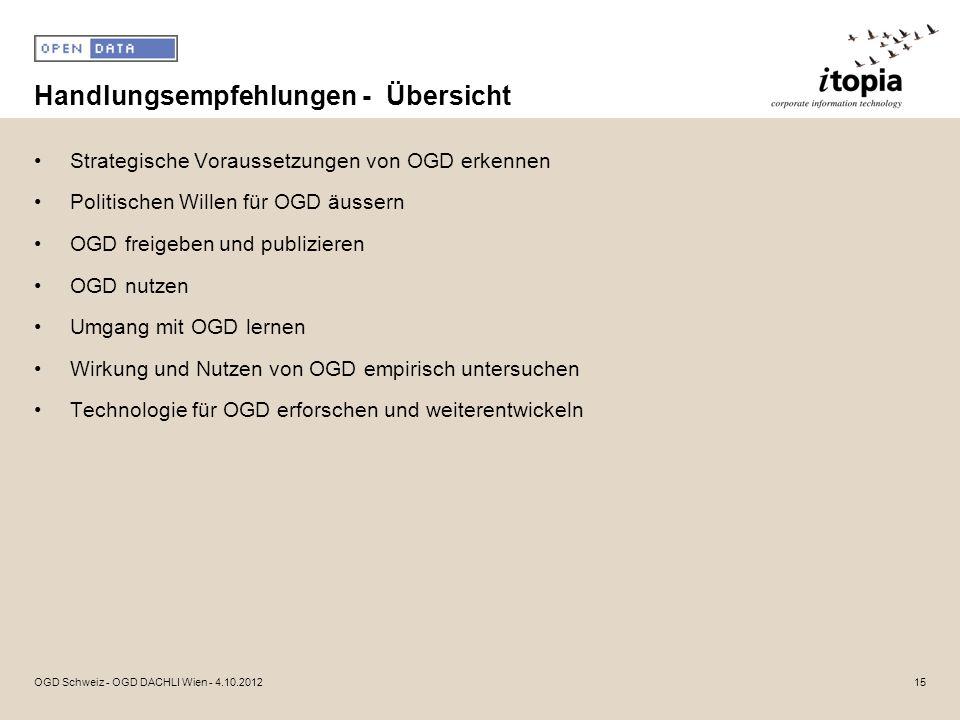 Handlungsempfehlungen - Übersicht Strategische Voraussetzungen von OGD erkennen Politischen Willen für OGD äussern OGD freigeben und publizieren OGD n