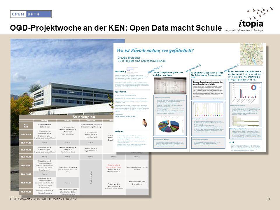 OGD-Projektwoche an der KEN: Open Data macht Schule 21OGD Schweiz - OGD DACHLI Wien - 4.10.2012