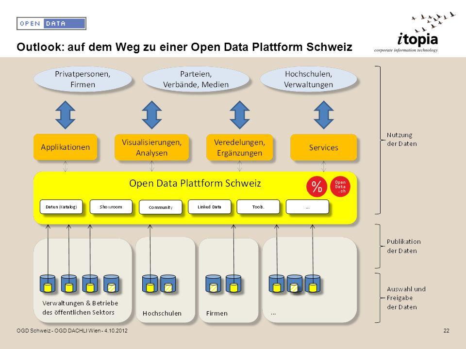 Outlook: auf dem Weg zu einer Open Data Plattform Schweiz 22OGD Schweiz - OGD DACHLI Wien - 4.10.2012