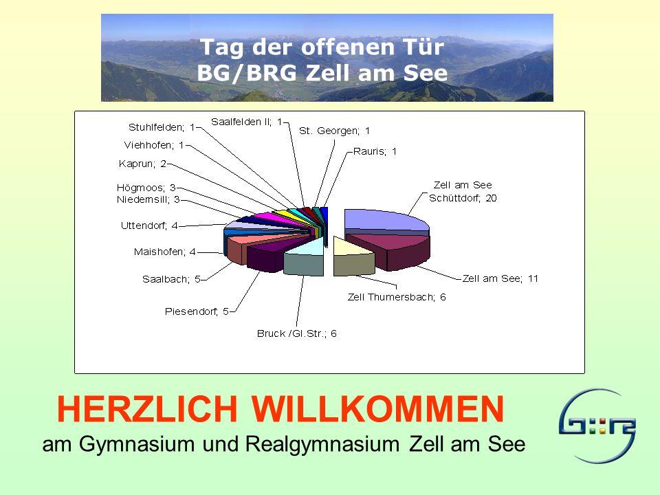 Tag der offenen Tür BG/BRG Zell am See HERZLICH WILLKOMMEN am Gymnasium und Realgymnasium Zell am See