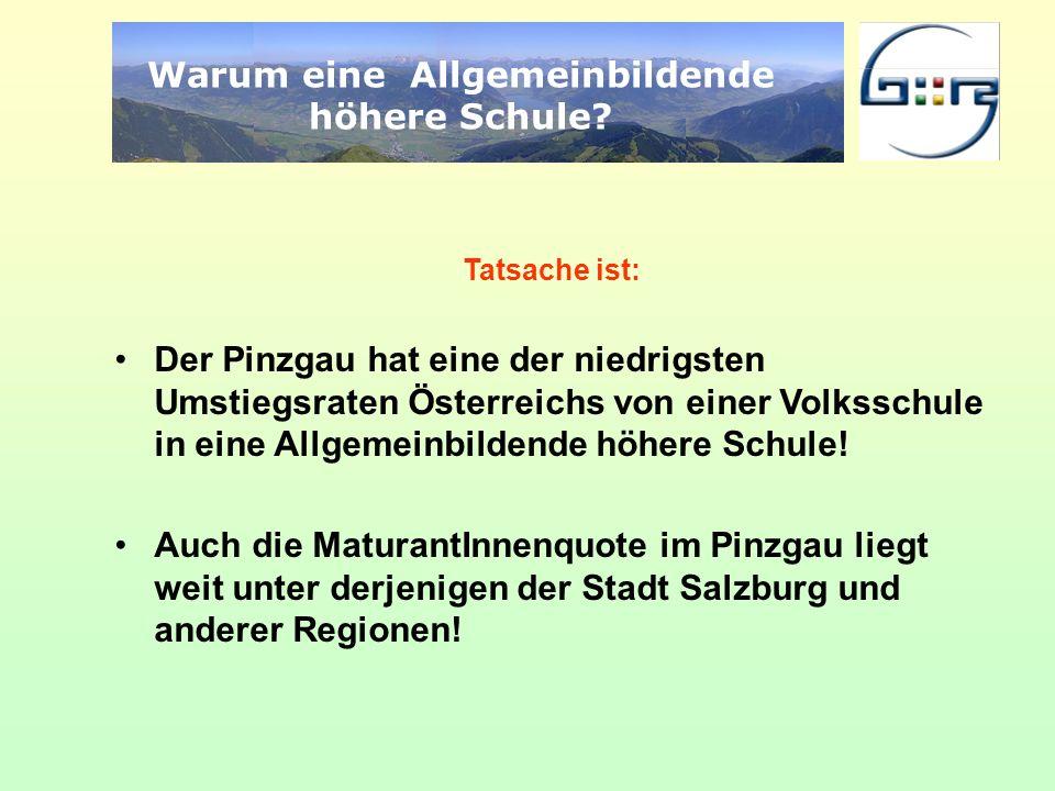 Warum eine Allgemeinbildende höhere Schule? Tatsache ist: Der Pinzgau hat eine der niedrigsten Umstiegsraten Österreichs von einer Volksschule in eine