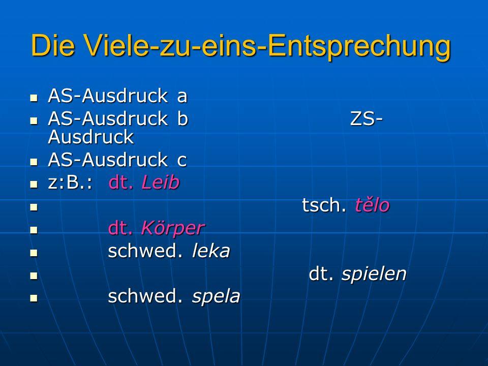 Die Viele-zu-eins-Entsprechung AS-Ausdruck a AS-Ausdruck a AS-Ausdruck b ZS- Ausdruck AS-Ausdruck b ZS- Ausdruck AS-Ausdruck c AS-Ausdruck c z:B.: dt.