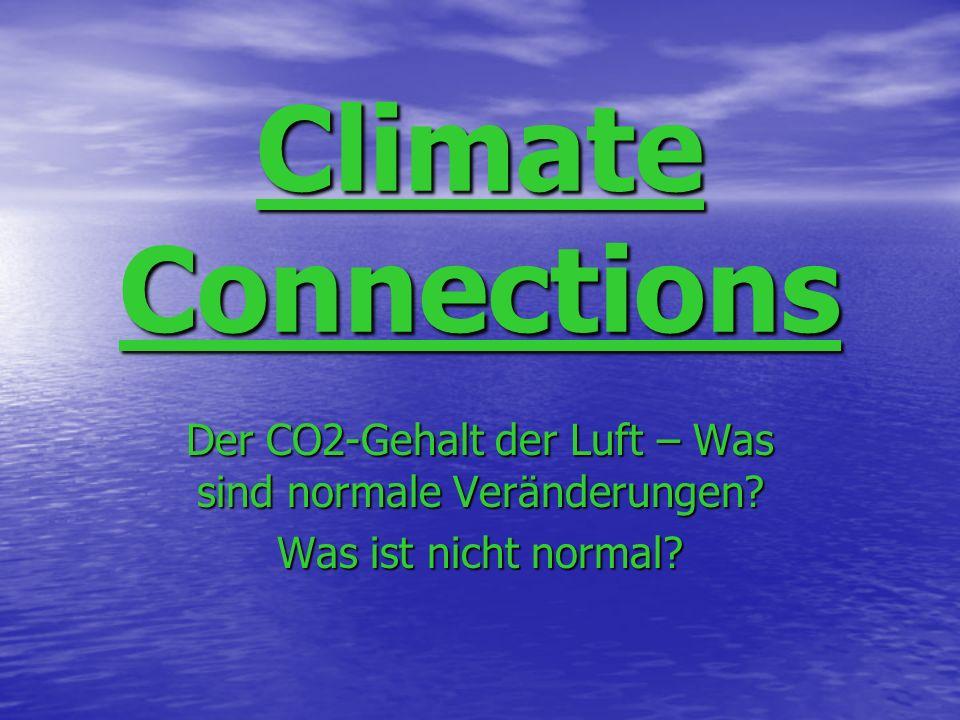 Climate Connections Der CO2-Gehalt der Luft – Was sind normale Veränderungen? Was ist nicht normal?