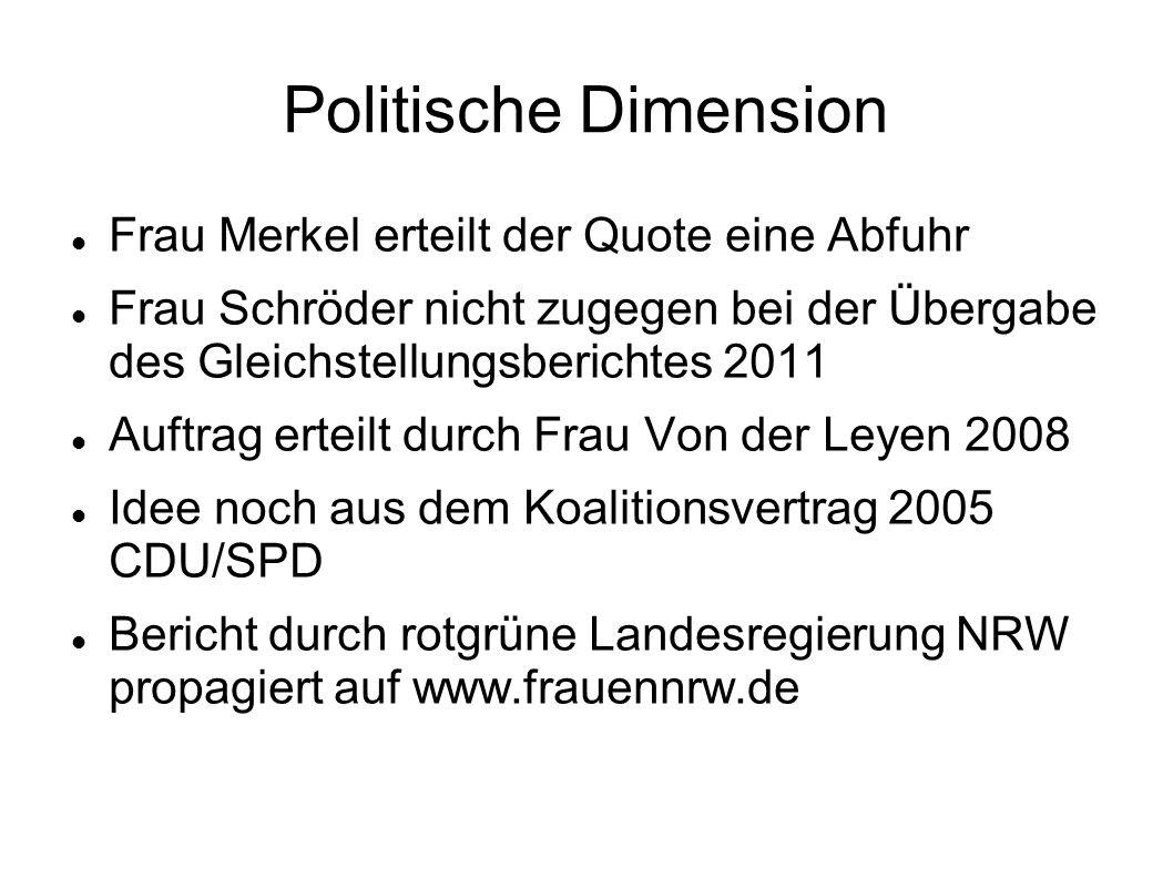 Politische Dimension Frau Merkel erteilt der Quote eine Abfuhr Frau Schröder nicht zugegen bei der Übergabe des Gleichstellungsberichtes 2011 Auftrag