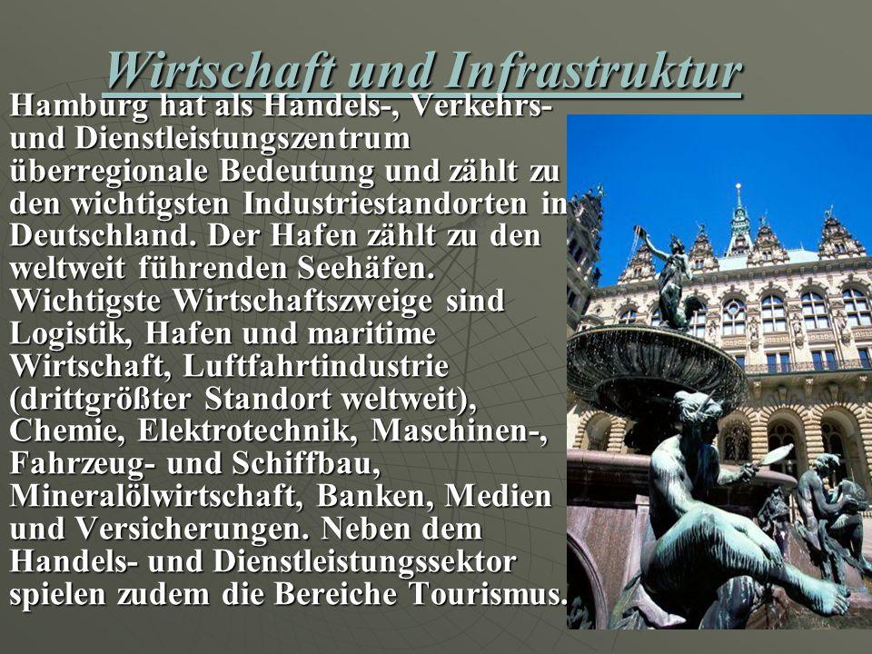Wirtschaft und Infrastruktur Hamburg hat als Handels-, Verkehrs- und Dienstleistungszentrum überregionale Bedeutung und zählt zu den wichtigsten Industriestandorten in Deutschland.