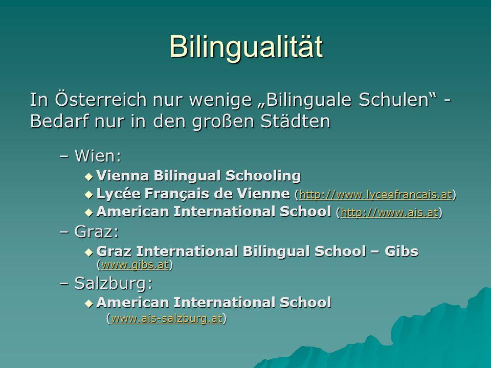 Bilingualität In Österreich nur wenige Bilinguale Schulen - Bedarf nur in den großen Städten –Wien: Vienna Bilingual Schooling Vienna Bilingual Schooling Lycée Français de Vienne (http://www.lyceefrancais.at) Lycée Français de Vienne (http://www.lyceefrancais.at)http://www.lyceefrancais.at American International School (http://www.ais.at) American International School (http://www.ais.at)http://www.ais.at –Graz: Graz International Bilingual School – Gibs (www.gibs.at) Graz International Bilingual School – Gibs (www.gibs.at)www.gibs.at –Salzburg: American International School American International School (www.ais-salzburg.at) www.ais-salzburg.at