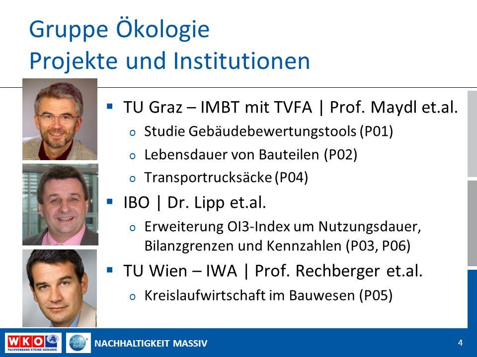 NACHHALTIGKEIT MASSIV 4 Gruppe Ökologie Projekte und Institutionen TU Graz – IMBT mit TVFA | Prof.