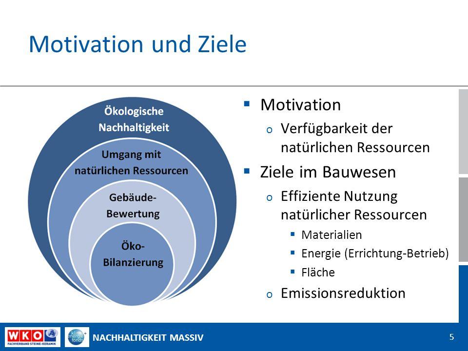 NACHHALTIGKEIT MASSIV Motivation und Ziele Motivation o Verfügbarkeit der natürlichen Ressourcen Ziele im Bauwesen o Effiziente Nutzung natürlicher Ressourcen Materialien Energie (Errichtung-Betrieb) Fläche o Emissionsreduktion 5