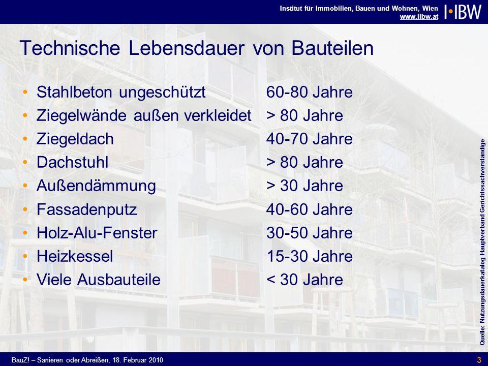 Institut für Immobilien, Bauen und Wohnen, Wien www.iibw.at BauZ! – Sanieren oder Abreißen, 18. Februar 2010 3 Technische Lebensdauer von Bauteilen St