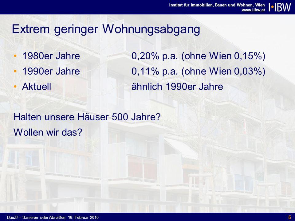 Institut für Immobilien, Bauen und Wohnen, Wien www.iibw.at BauZ! – Sanieren oder Abreißen, 18. Februar 2010 5 Extrem geringer Wohnungsabgang 1980er J