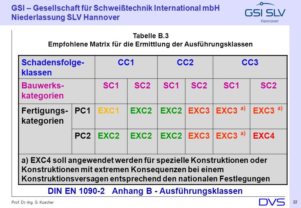 GSI – Gesellschaft für Schweißtechnik International mbH Niederlassung SLV Hannover 22 Prof. Dr.-Ing. G. Kuscher 22 Tabelle B.3 Empfohlene Matrix für d