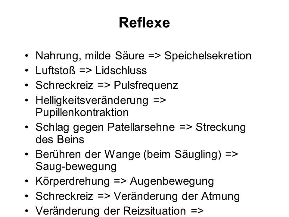Reflex unwillkürliche, nicht bewusst gesteuerte Reaktion auf einen bestimmten Reiz unausbleibliche, gesetzmäßige Reaktion des Organismus auf ein äußer