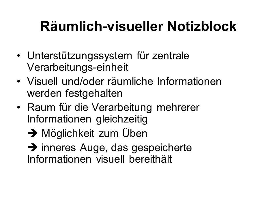 Arbeitsspeichersystem nach Baddeley (1986) Zentrale Exekutive kontrolliert und dirigiert die anderen Funktions- einheiten des Verarbeitungssystems kom