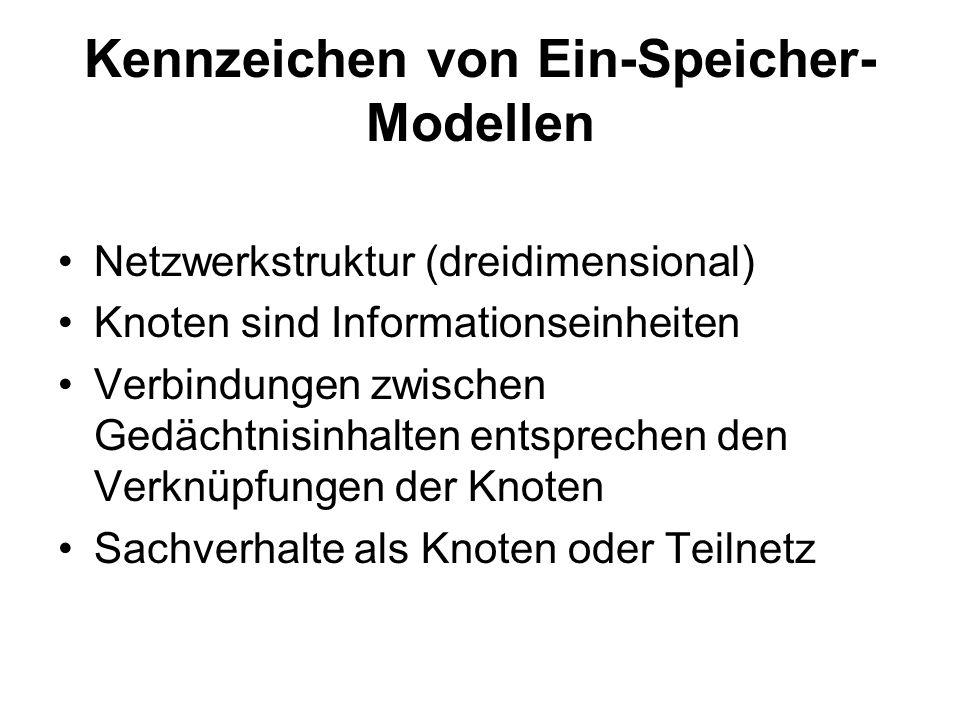 4. Ein-Speicher-Modelle Kennzeichen Selektive Aufmerksamkeit in Netzwerkmodellen Vergessen in Netzwerkmodellen Konnektionistische Netzwerke