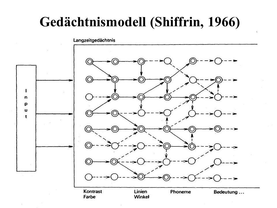 Kennzeichen von Ein-Speicher- Modellen Netzwerkstruktur (dreidimensional) Knoten sind Informationseinheiten Verknüpfungen als Assoziationen Sachverhal