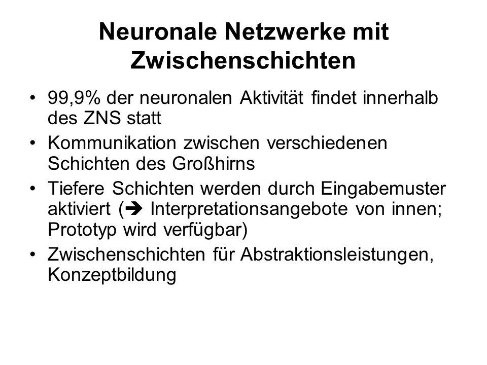 Konnektionistische Netzwerke Rumelhart, McClelland & PDP Research Group, 1986 Neurobiologische Modelle und KI-Forschung Funktionsweise von Neuronen un