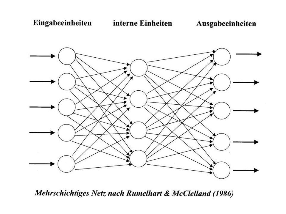 Neuronale Netzwerke mit Zwischenschichten 99,9% der neuronalen Aktivität findet innerhalb des ZNS statt Kommunikation zwischen verschiedenen Schichten