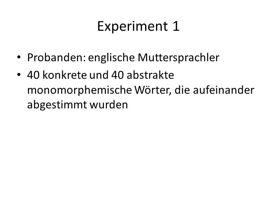 Experiment 1 Probanden: englische Muttersprachler 40 konkrete und 40 abstrakte monomorphemische Wörter, die aufeinander abgestimmt wurden
