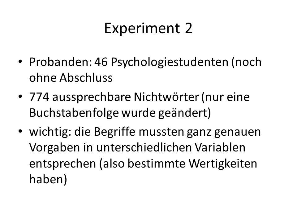 Experiment 2 Probanden: 46 Psychologiestudenten (noch ohne Abschluss 774 aussprechbare Nichtwörter (nur eine Buchstabenfolge wurde geändert) wichtig: die Begriffe mussten ganz genauen Vorgaben in unterschiedlichen Variablen entsprechen (also bestimmte Wertigkeiten haben)