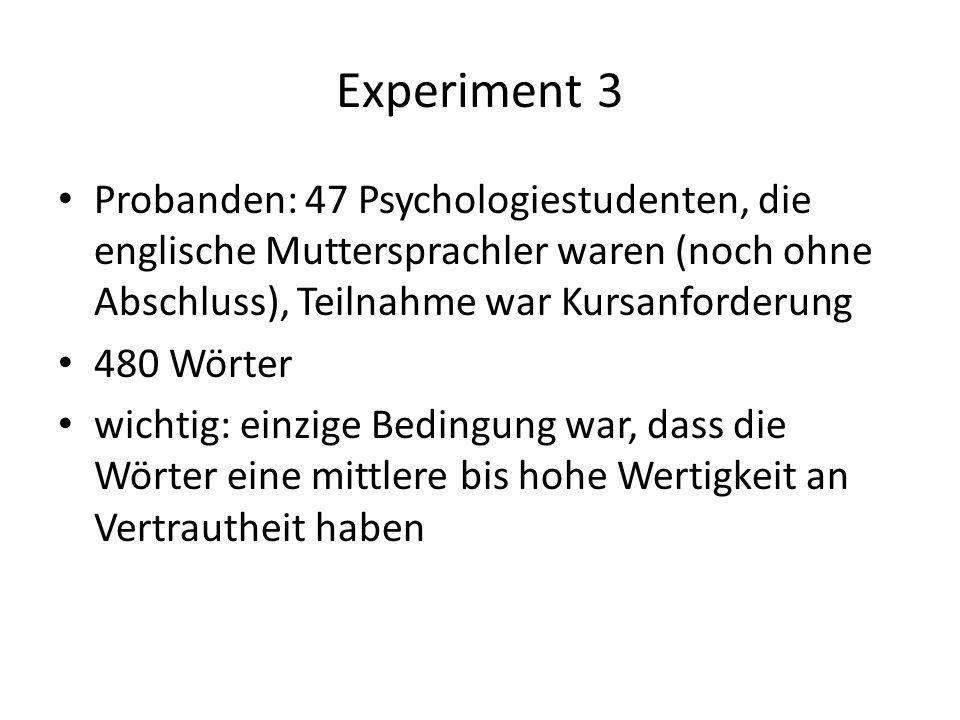 Experiment 3 Probanden: 47 Psychologiestudenten, die englische Muttersprachler waren (noch ohne Abschluss), Teilnahme war Kursanforderung 480 Wörter wichtig: einzige Bedingung war, dass die Wörter eine mittlere bis hohe Wertigkeit an Vertrautheit haben