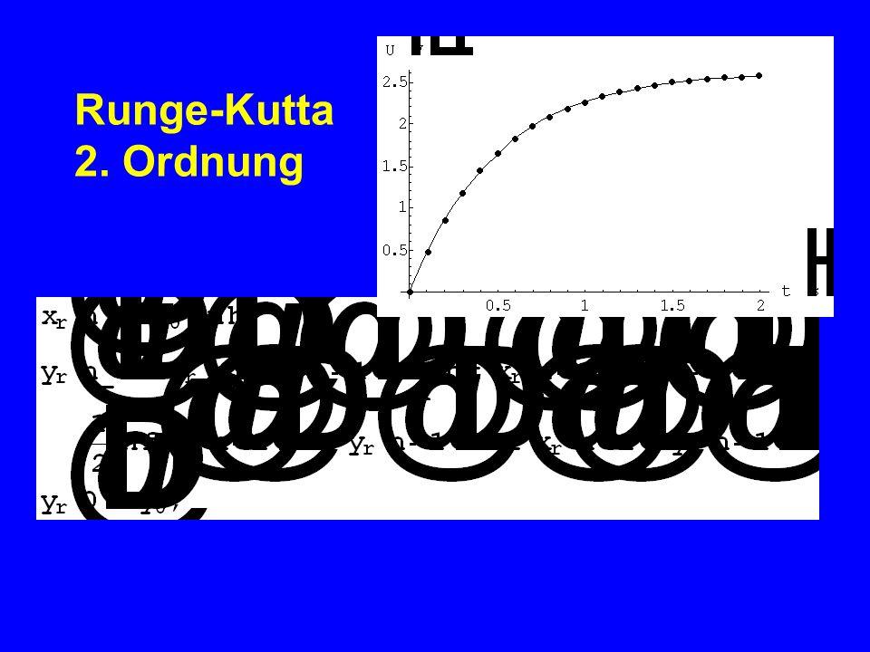 Runge-Kutta 2. Ordnung