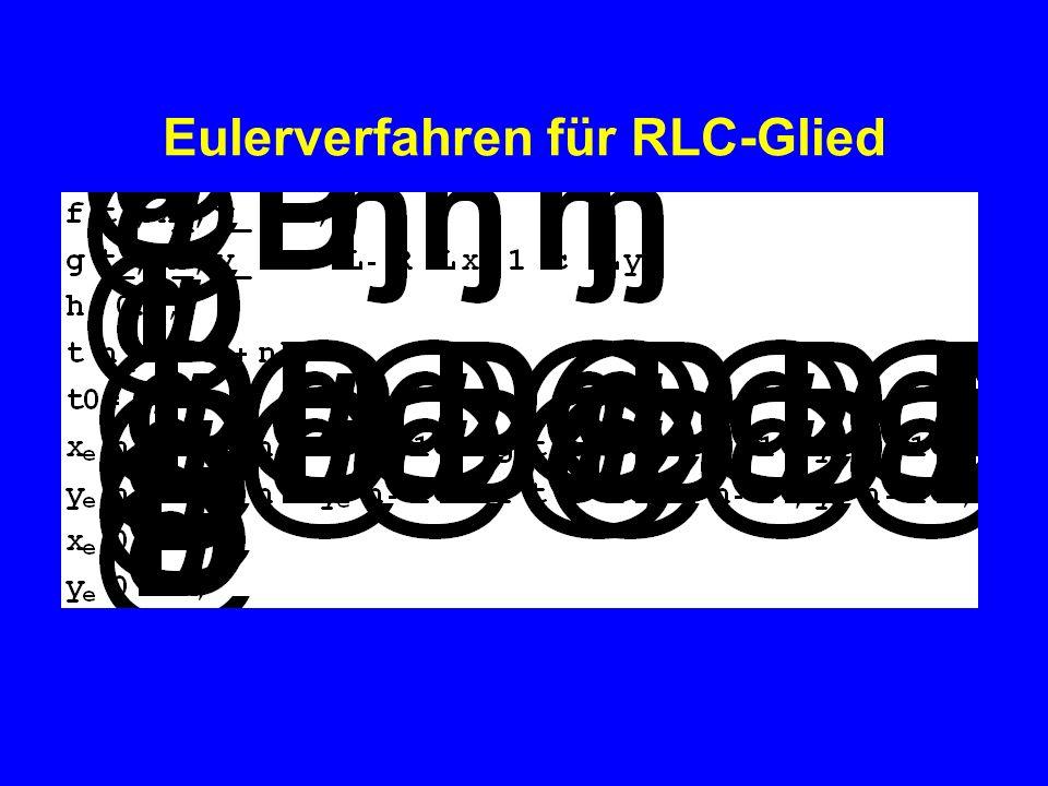 Eulerverfahren für RLC-Glied
