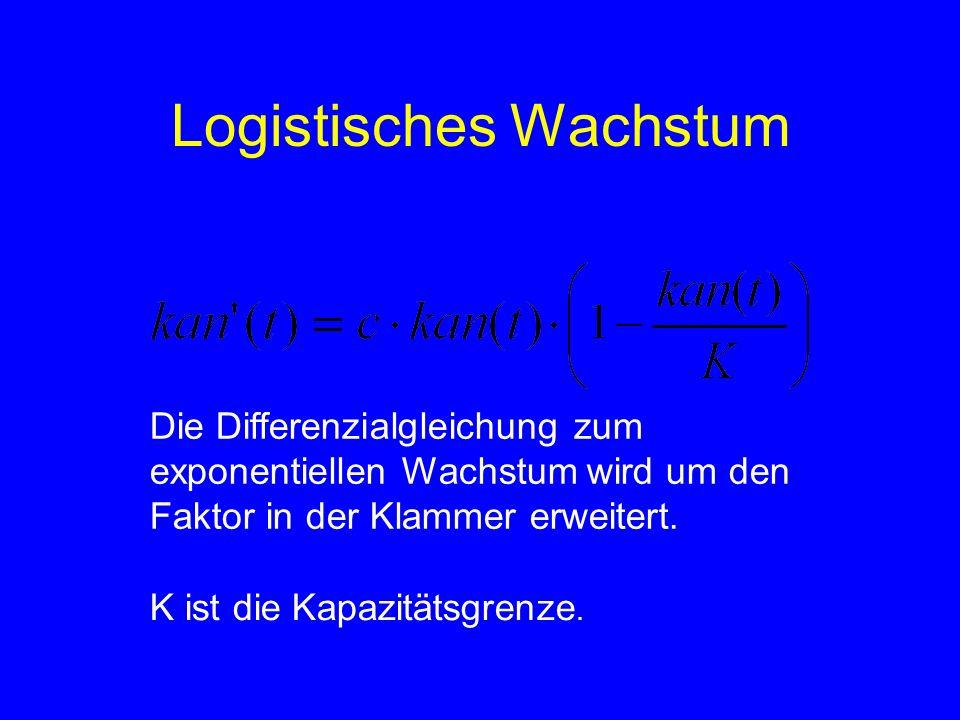 Logistisches Wachstum Die Differenzialgleichung zum exponentiellen Wachstum wird um den Faktor in der Klammer erweitert.