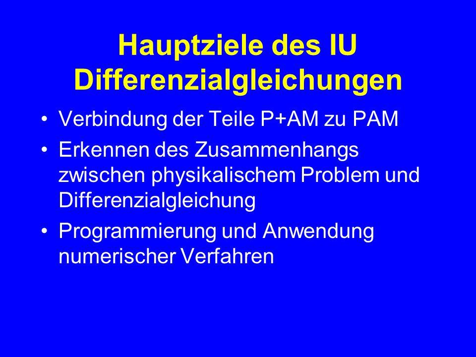 Hauptziele des IU Differenzialgleichungen Verbindung der Teile P+AM zu PAM Erkennen des Zusammenhangs zwischen physikalischem Problem und Differenzialgleichung Programmierung und Anwendung numerischer Verfahren