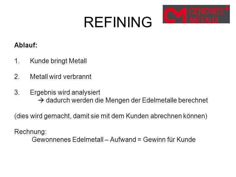 REFINING Ablauf: 1.Kunde bringt Metall 2.Metall wird verbrannt 3.Ergebnis wird analysiert dadurch werden die Mengen der Edelmetalle berechnet (dies wi