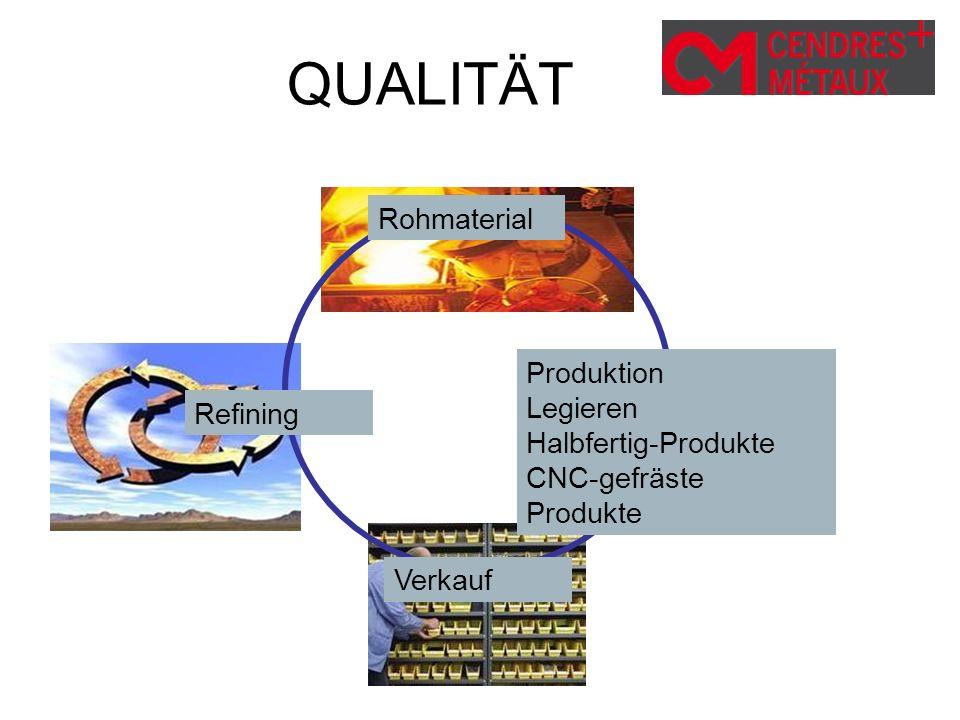Verkauf Refining Rohmaterial Produktion Legieren Halbfertig-Produkte CNC-gefräste Produkte QUALITÄT