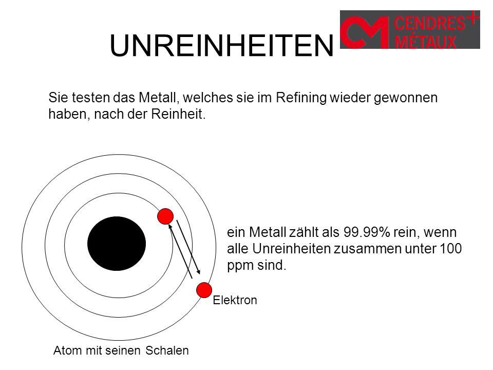 UNREINHEITEN Sie testen das Metall, welches sie im Refining wieder gewonnen haben, nach der Reinheit. ein Metall zählt als 99.99% rein, wenn alle Unre